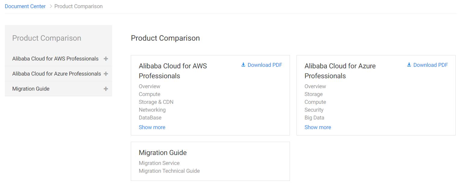 Alibaba CloudはAWSより優れているの?