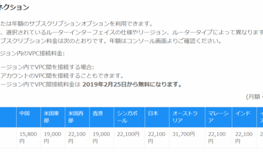 Express Connectの料金改定