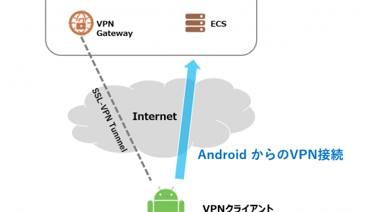 VPN Gateway でSSL-VPN を使用する#4 Android から接続