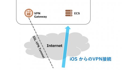 VPN Gateway でSSL-VPN を使用する#5 iOS から接続
