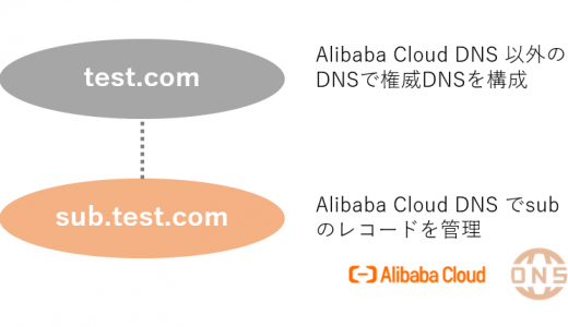 Alibaba Cloud DNS でサブドメインの管理機能が追加