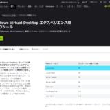WVD Spring 2020 #51 Windows Virtual Desktop エクスペリエンス見積もりツール ①